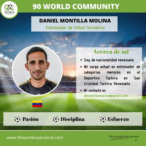 Daniel Montilla Perfil Pro - 90 WE