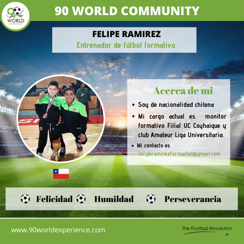 Felipe Ramirez Perfil pro - 90 World Experience